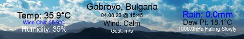 Gabrovo Municipality - Weather stations Gabrovo and Uzana
